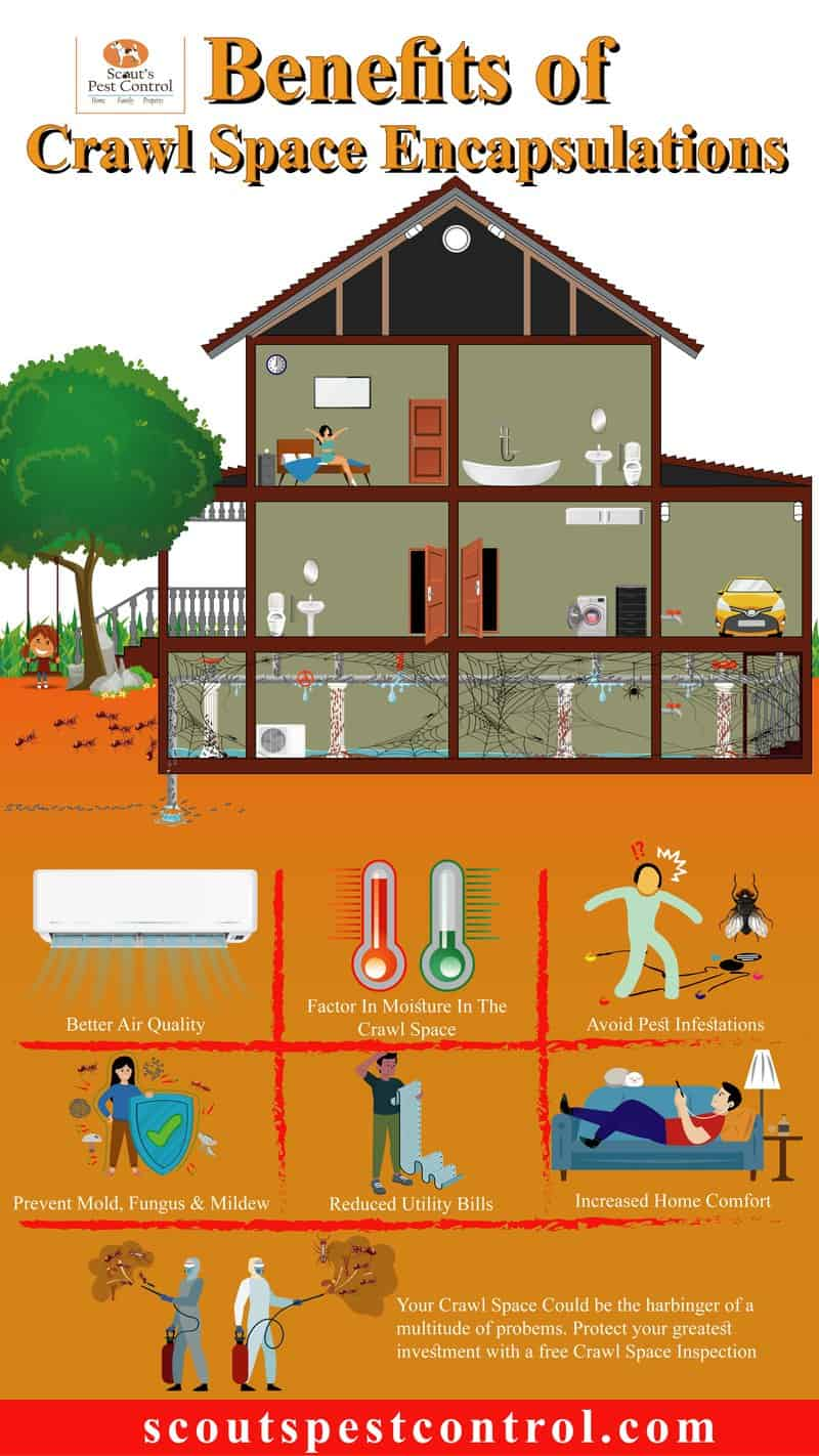 the benefits of crawl space encapsulation for your home